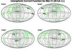 ionospheric currents figure