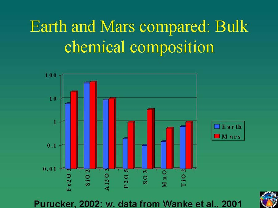 composition of planet mars - photo #29